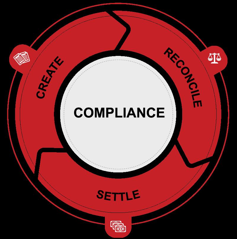 vt-compliance-icon@2x